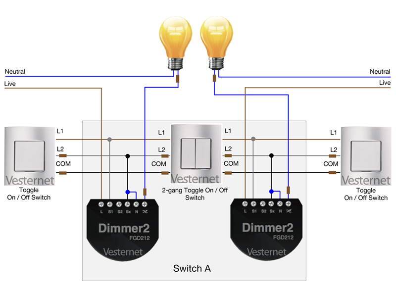 Standard 2-Way Lighting Circuit 2-Gang using the Fibaro Dimmer 2 with Toggle switches (Switch A)