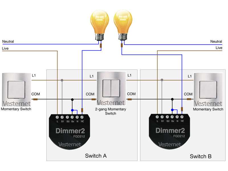 Standard 2-Way Lighting Circuit 2-Gang using the Fibaro Dimmer 2 with Momentary switches (Switch A and Switch B)