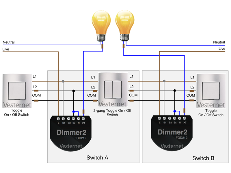 Standard 2-Way Lighting Circuit 2-Gang using the Fibaro Dimmer 2 with Toggle switches (Switch A and Switch B)