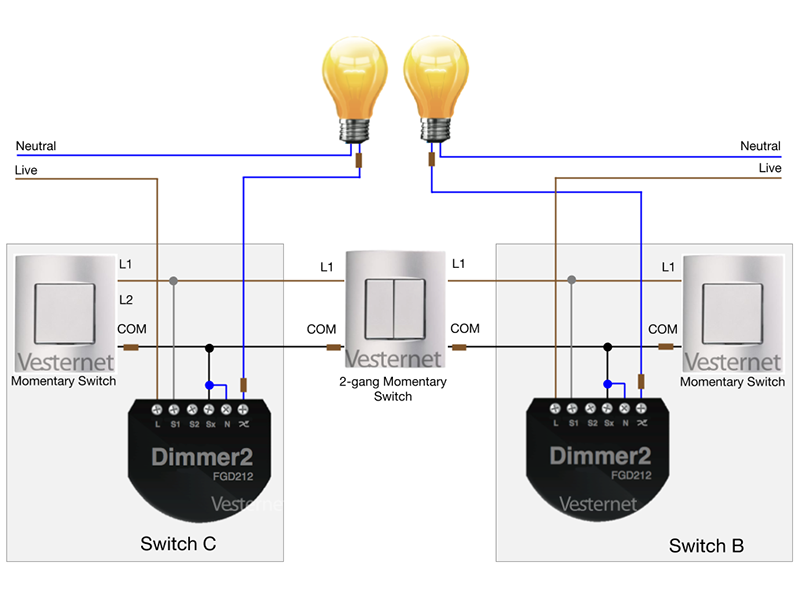 Standard 2-Way Lighting Circuit 2-Gang using the Fibaro Dimmer 2 with Momentary switches (Switch B and Switch C)