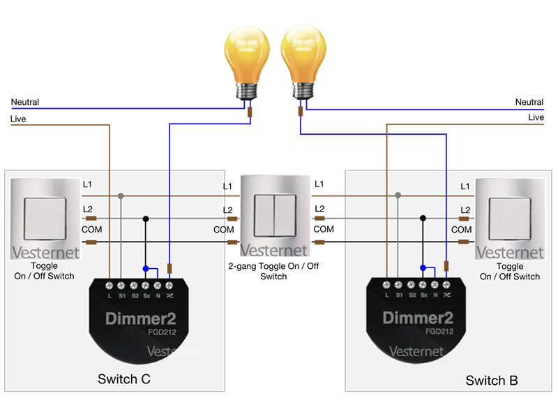 Standard 2-Way Lighting Circuit 2-Gang using the Fibaro Dimmer 2 with Toggle switches (Switch B and Switch C)