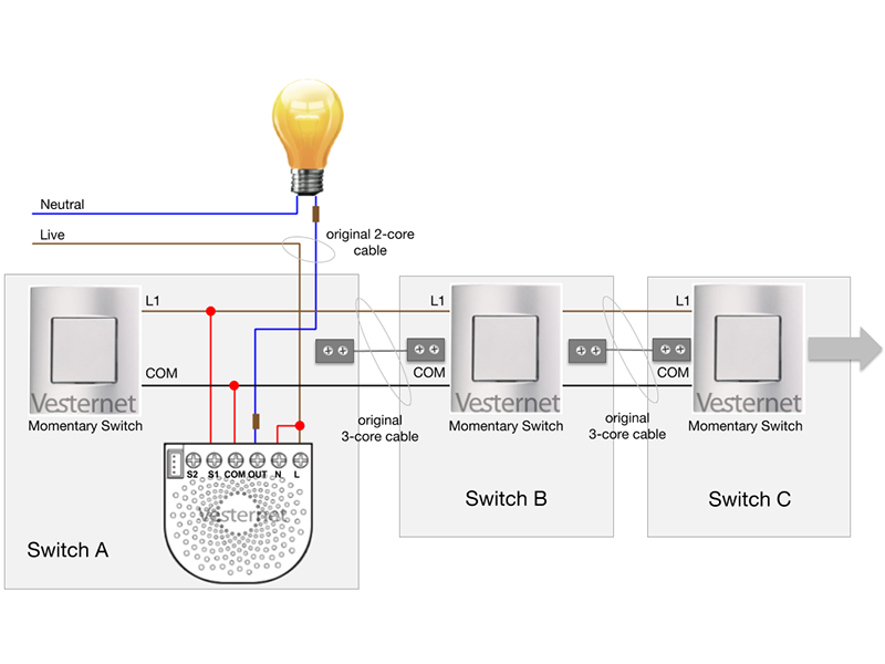Fantastic Apnt 154 Standard 2 Way Lighting Circuit Using Aeotec Nano Dimmer Wiring Cloud Hisonuggs Outletorg