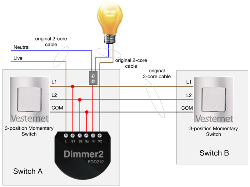 3-Position Momentary Switch