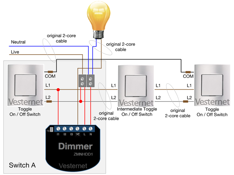 Standard 3-Way Lighting Circuit with Intermediate Switch (with Neutral) using the Qubino Flush Dimmer Plus with Toggle switches (Switch A)