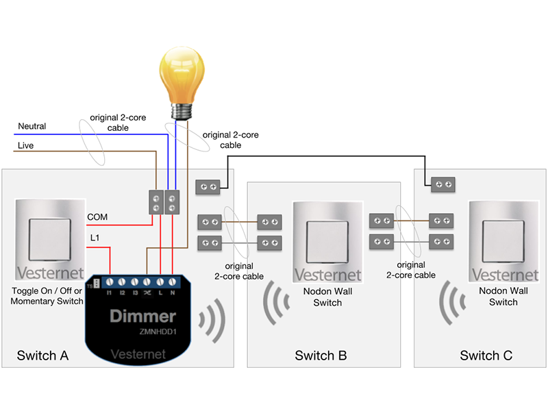 Using Z-Wave Switches in a Alternate 2-Way Lighting Circuit (with Neutral) with Qubino Flush Dimmer Plus (Switch A)