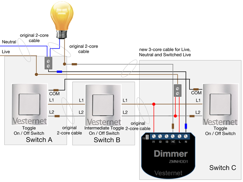 Standard 3-Way Lighting Circuit with Intermediate Switch (with Neutral) using the Qubino Flush Dimmer Plus with Momentary switches (Switch C)