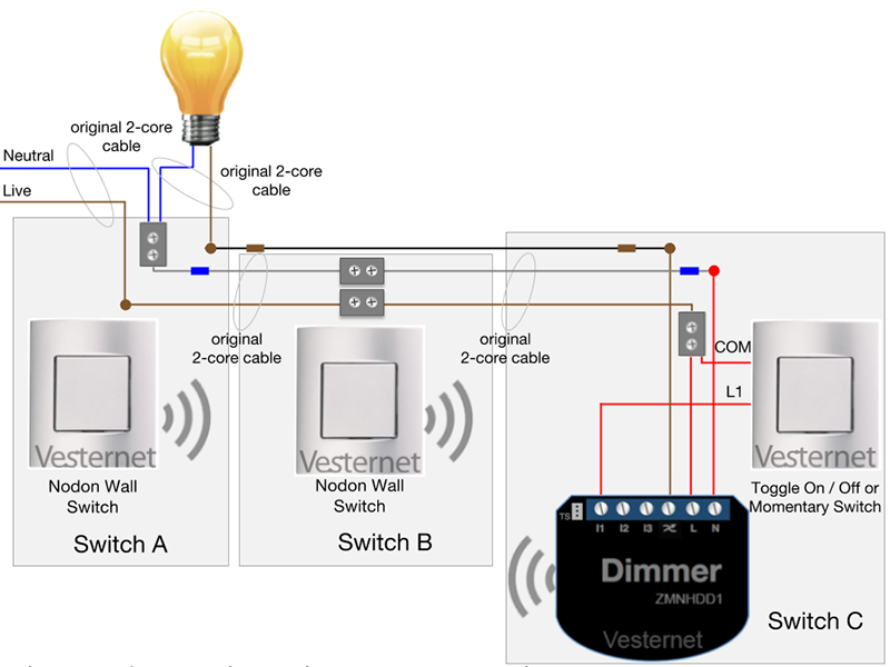 Using Z-Wave Switches in a Standard 3-Way Lighting Circuit with Intermediate Switch (with Neutral) using the Qubino Flush Dimmer Plus (Switch C)
