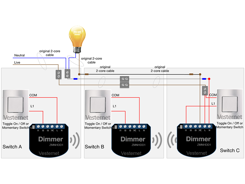 Install at Switch C and use I2 from Qubino Flush Dimmer Plus at Switch A