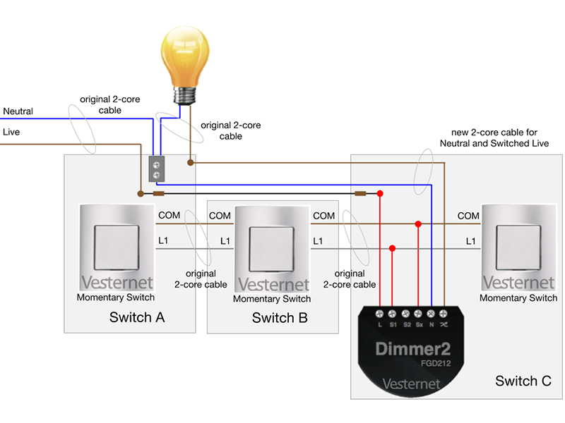 Standard 3-Way Lighting Circuit with Intermediate Switch (with Neutral) using the Fibaro Dimmer 2 with Momentary switches (Switch C)
