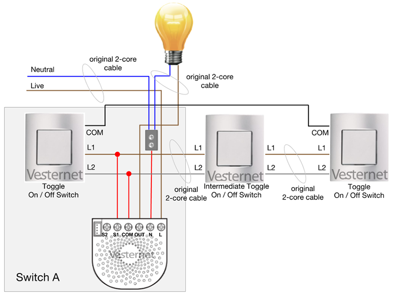 Standard 3-Way Lighting Circuit with Intermediate Switch (with Neutral) using the Aeotec Nano Dimmer with Toggle switches (Switch A)