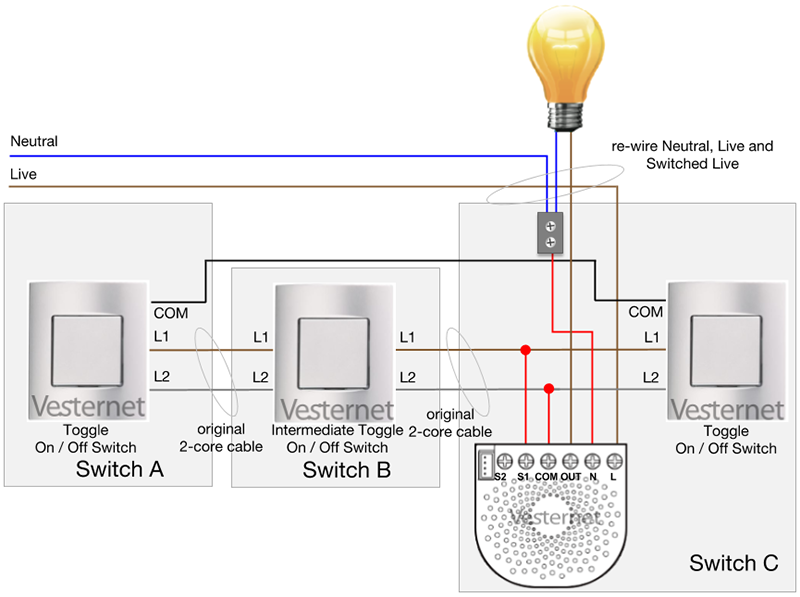 Standard 3-Way Lighting Circuit with Intermediate Switch (with Neutral) using the Aeotec Nano Dimmer with Momentary switches (Switch C)