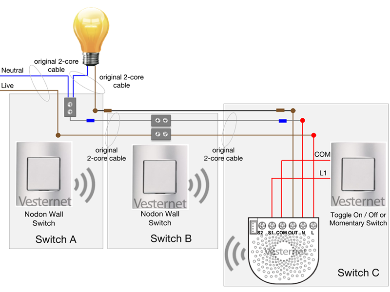 Using Z-Wave Switches in a Standard 3-Way Lighting Circuit with Intermediate Switch (with Neutral) using the Aeotec Nano Dimmer (Switch C)