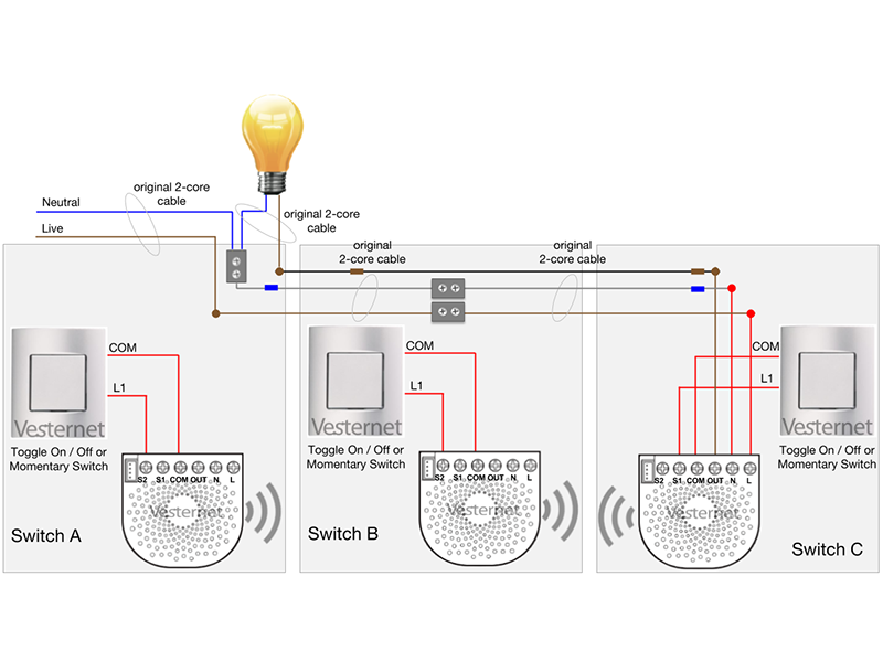 Install at Switch C and use S2 from Aeotec Nano Dimmer at Switch A