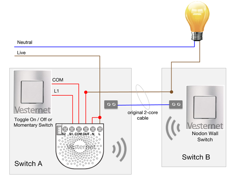 Using Z-Wave Switches in a Standard 2-Way Lighting Circuit with Aeotec Nano Dimmer. (Switch A)