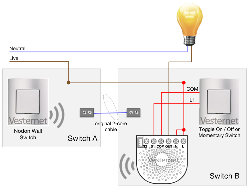 Using Z-Wave Switches in a Standard 2-Way Lighting Circuit with Aeotec Nano Dimmer. (Switch B)