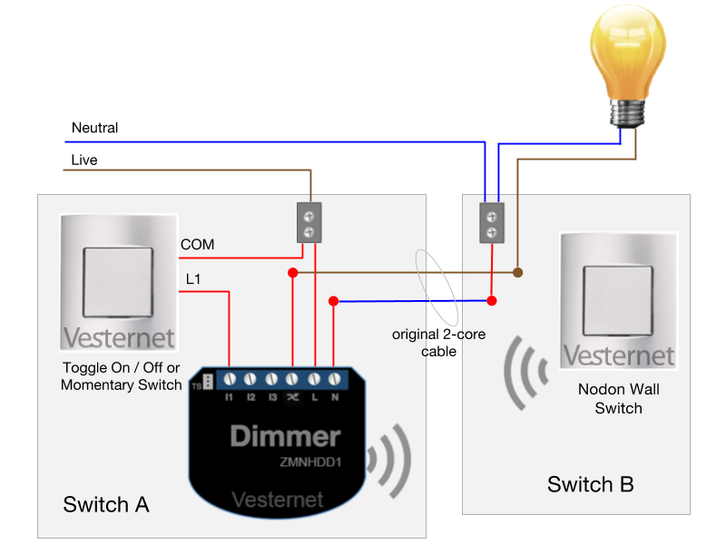 Using Z-Wave Switches in a Alternate 2-Way Lighting Circuit (with Neutral) with Qubino Flush Dimmer (Switch A)