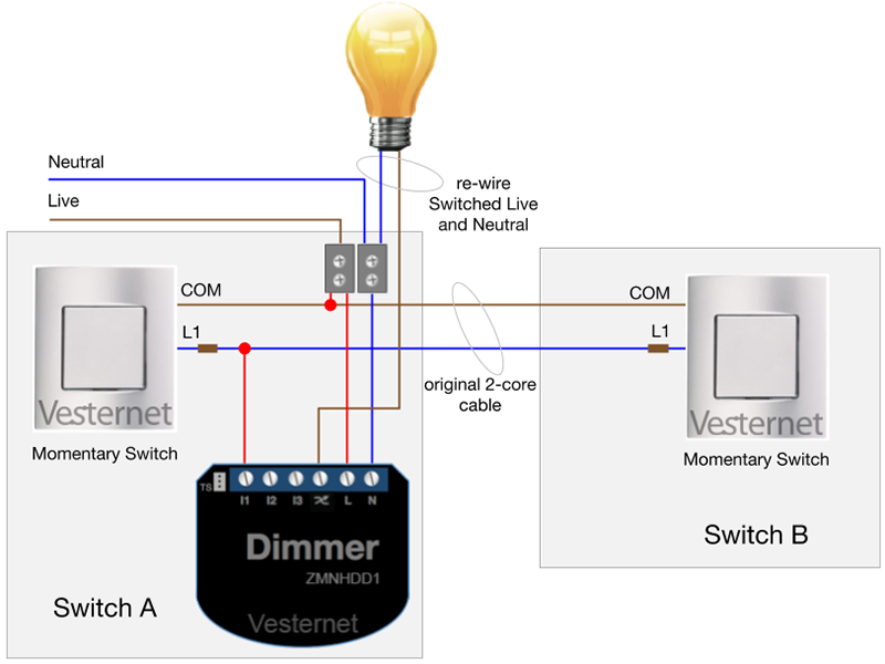 Alternate 2-Way Lighting Circuit (with Neutral) using the Qubino Flush Dimmer with Momentary switches (Switch A)