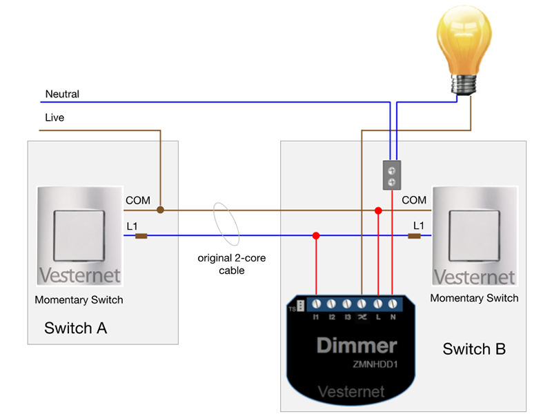 Alternate 2-Way Lighting Circuit (with Neutral) using the Qubino Flush Dimmer with Momentary switches (Switch B)