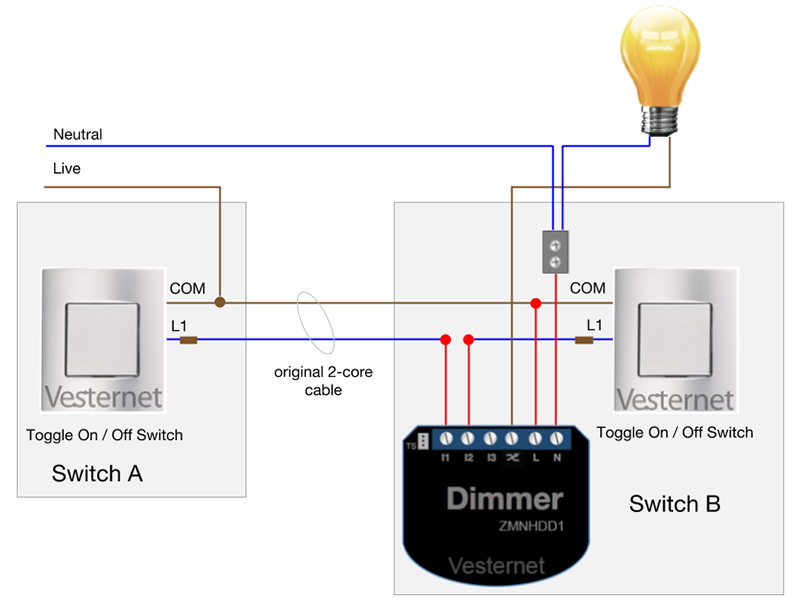 Alternate 2-Way Lighting Circuit (with Neutral) using the Qubino Flush Dimmer with Toggle switches (Switch B)