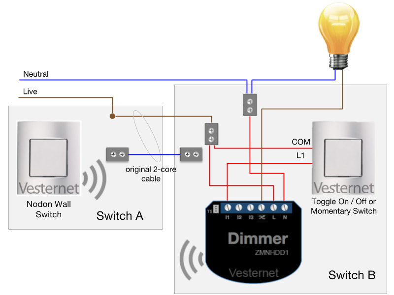 Using Z-Wave Switches in a Alternate 2-Way Lighting Circuit (with Neutral) with Qubino Flush Dimmer. (Switch B)