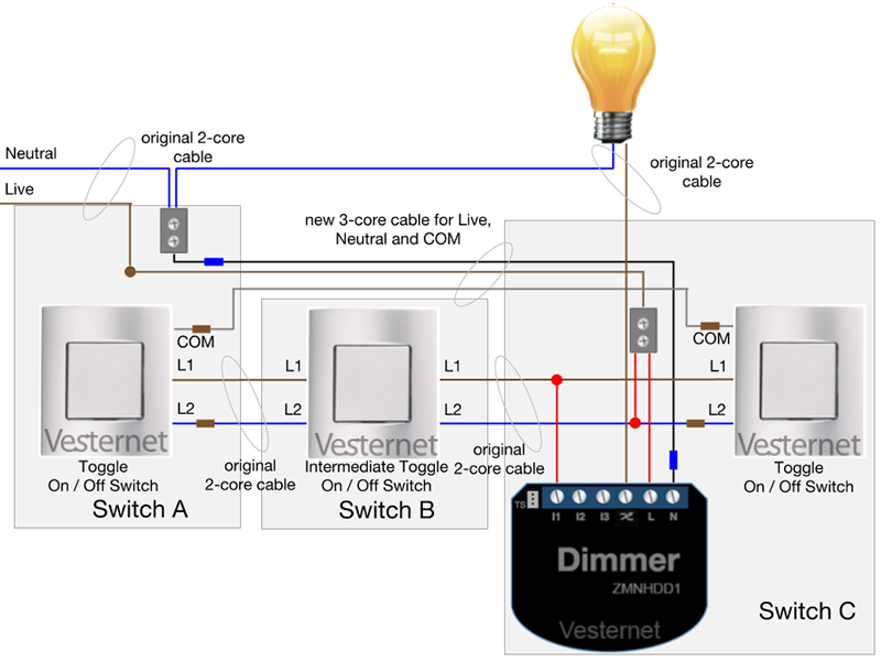Alternate 3-Way Lighting Circuit with Intermediate Switch (with Neutral) using the Qubino Flush Dimmer Plus with Toggle switches (Switch A)