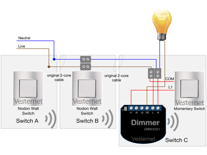 Using Z-Wave Switches in a Alternate 2-Way Lighting Circuit (with Neutral) with Qubino Flush Dimmer Plus (Switch C)
