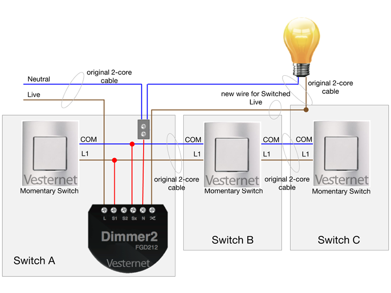 Alternate 3-Way Lighting Circuit with Intermediate Switch using the Fibaro Dimmer 2 with Momentary switches (Switch A)