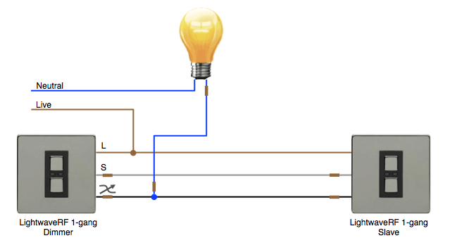 Led Dimming Wiring Diagram Dimmer Switch Wiring Diagram For Strobe