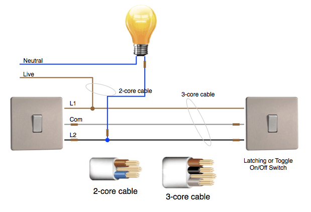 apnt 4 2 way lighting using lightwaverf dimmers 2 Switch Wiring Diagram