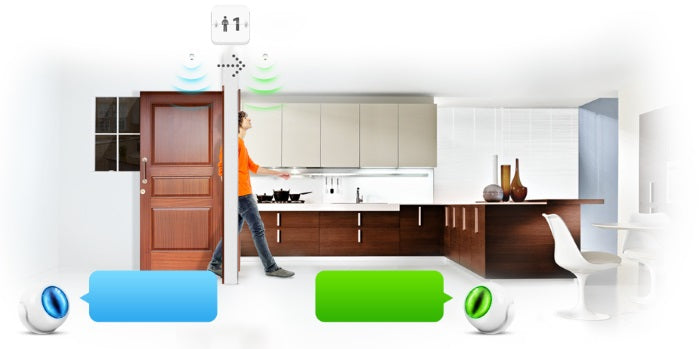 Fibaro Motion Sensor Counting