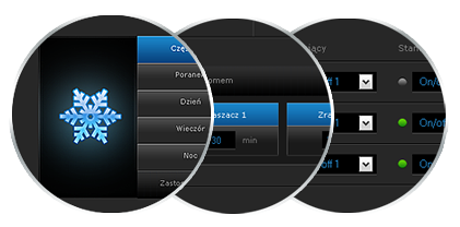 Fibaro device panels