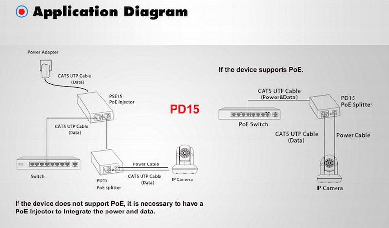 Foscam PD15 Application Diagram
