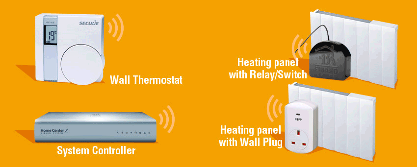 Intelligent Heating - Radiator Boiler