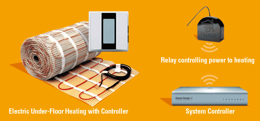 Intelligent Heating - Multi-Zone Under-Floor Heating