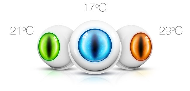 Fibaro Motion Sensor LED