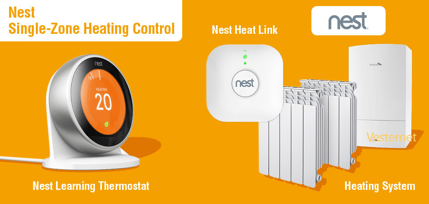 Home Automation Heating - nest