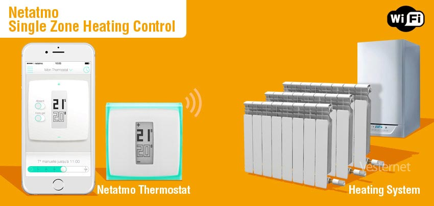 Inteligent Wi-Fi Heating Control