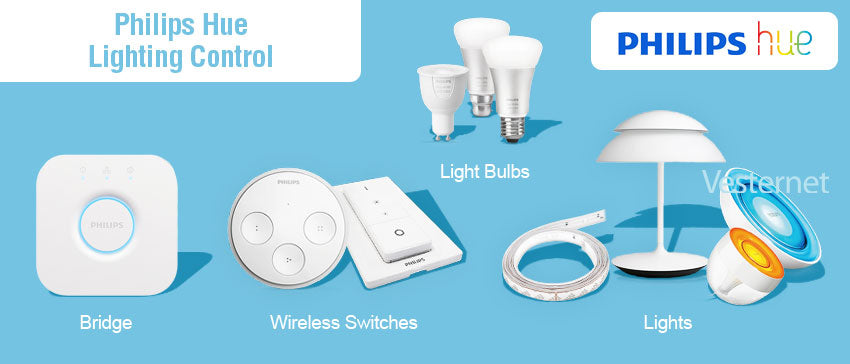 Inteligent Lighting with Philips Hue