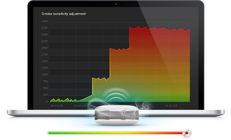 Fibaro Smoke Sensor - Sensitivity