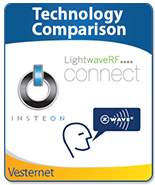 Home Automation Technology Feature Comparison