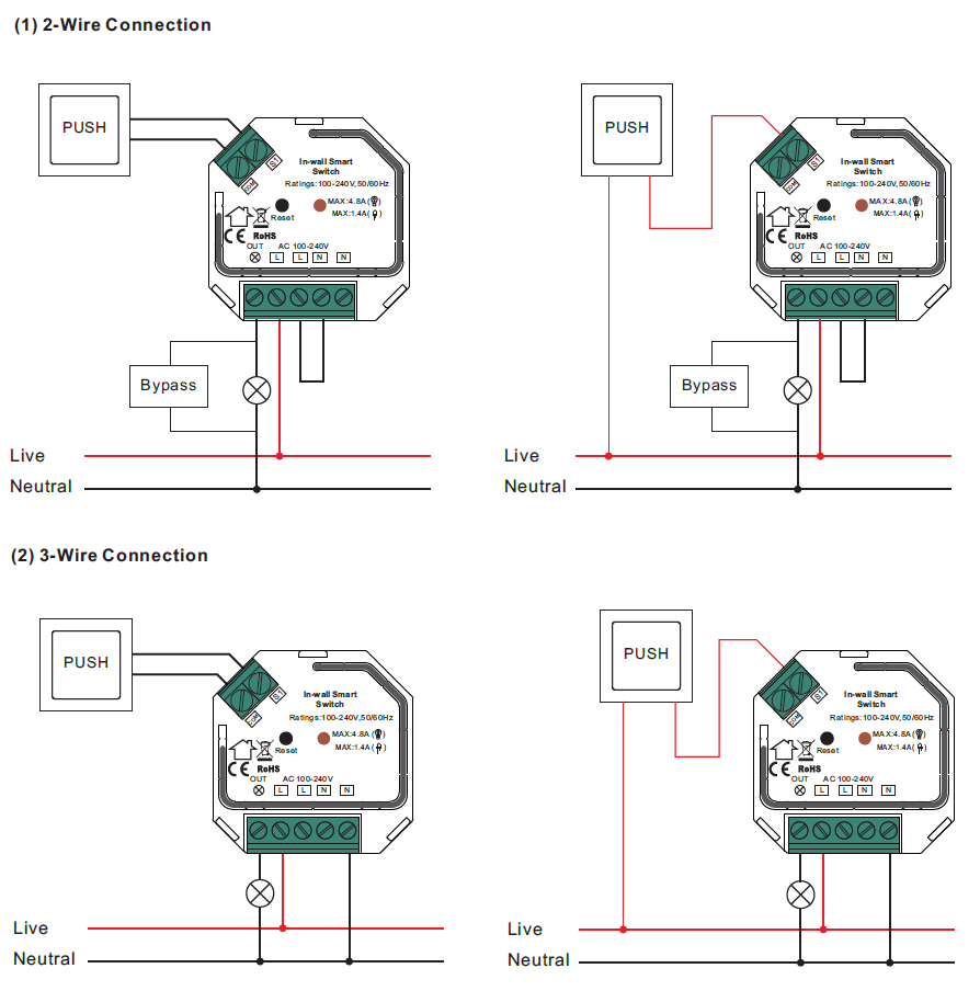 Physically Installing the VES-ZB-SWI-005 2-Wire Capable Switch | Vesternet