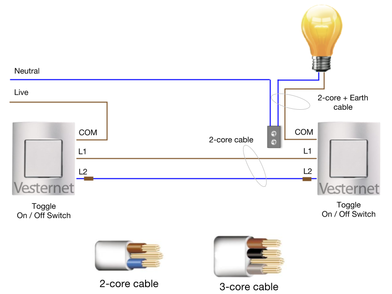 Alternate 2-Way Wiring System (with Neutral)