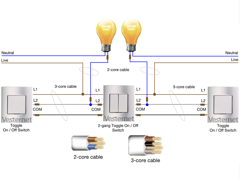 standard lighting circuits — vesternet