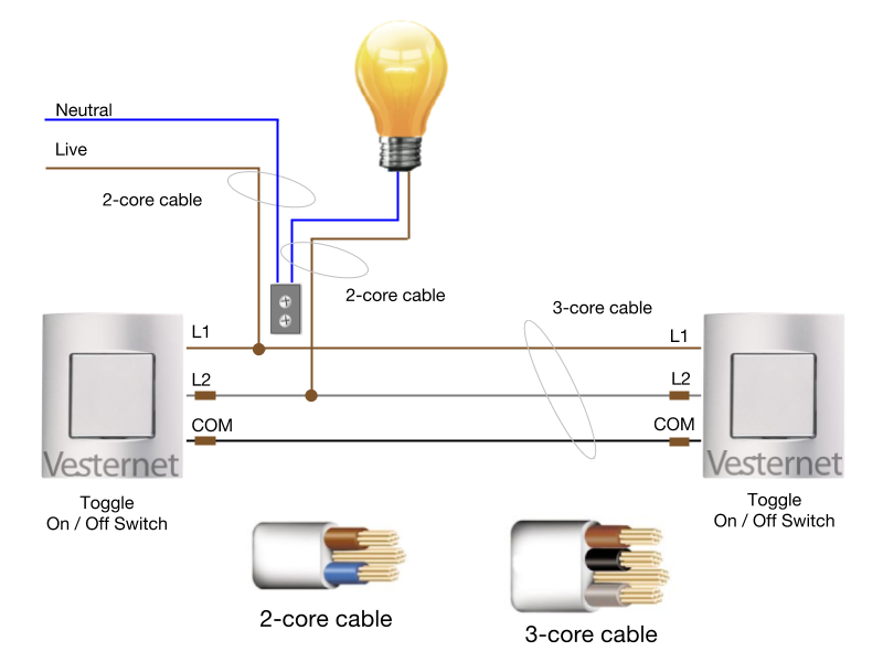 Standard 2-Way Wiring System (with Neutral)