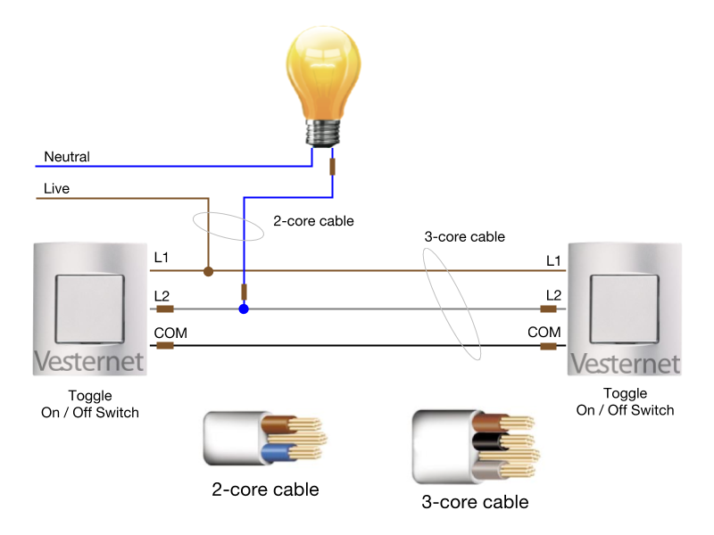 Apnt 154 Standard 2 Way Lighting Circuit Using Aeotec