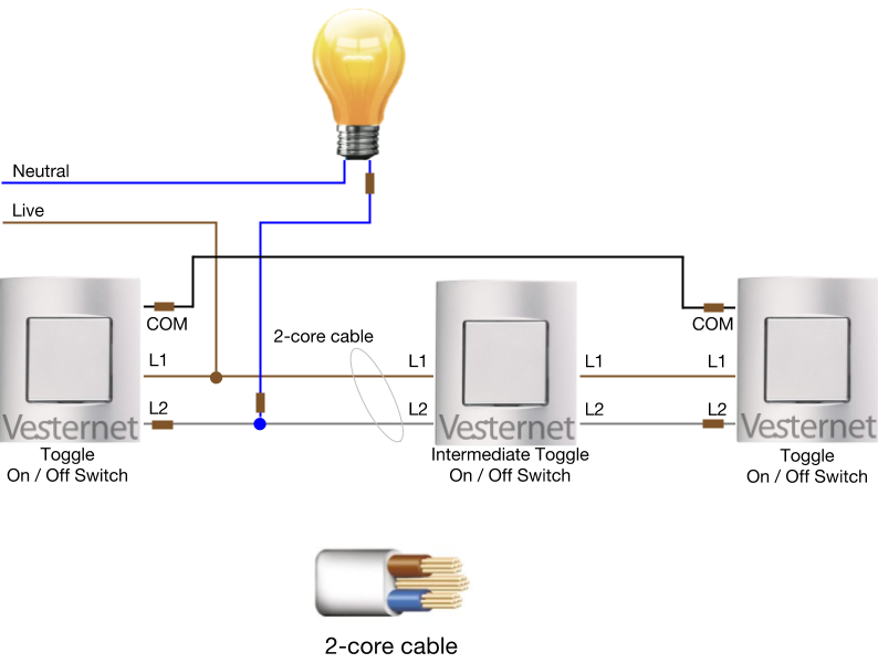 Standard 3-Way Lighting Circuit with Intermediate Switch
