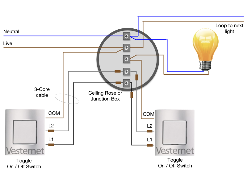 Standard Lighting Circuits on