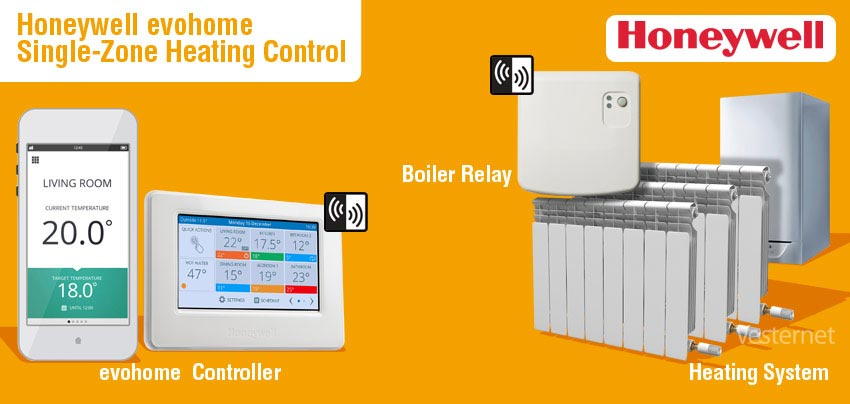 Honeywell evohome single zone heating - Vesternet