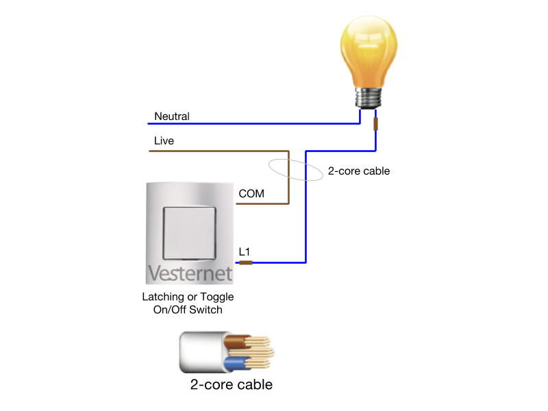 Wiring Diagrams For Fibaro  Qubino  Aeotec  Mco And