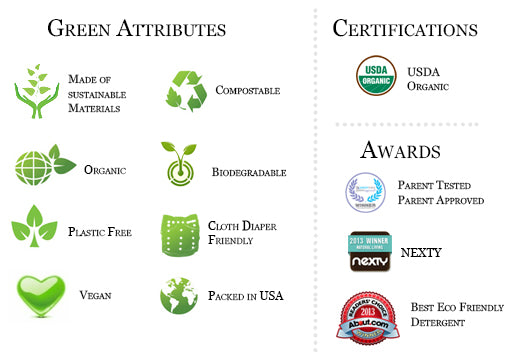 Eco Nuts Certifcations and Awards